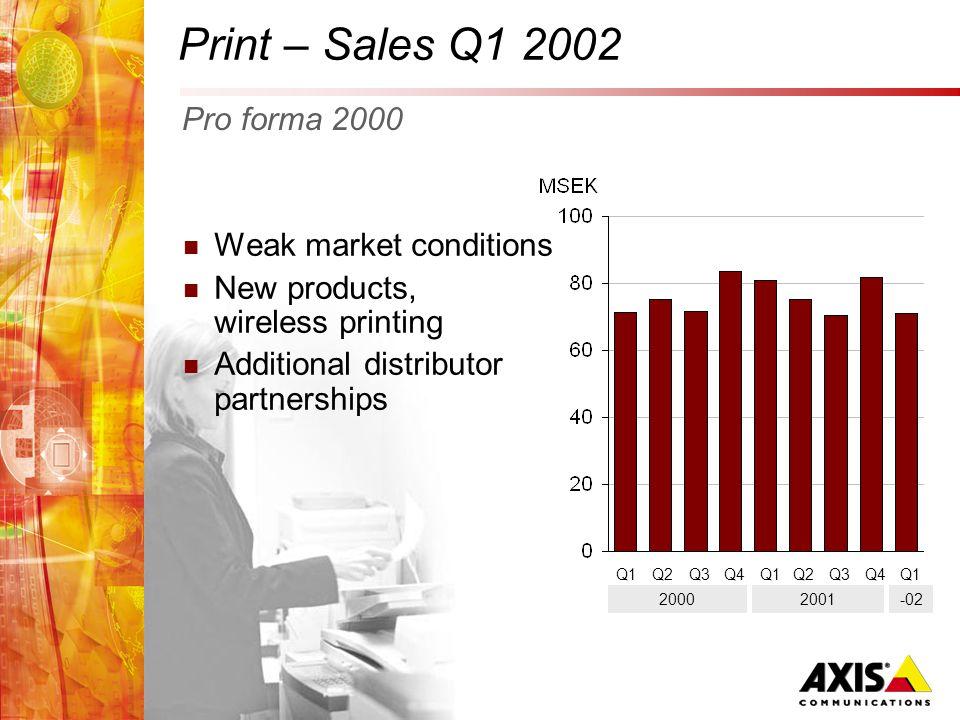 Print – Sales Q1 2002 Weak market conditions New products, wireless printing Additional distributor partnerships Q1Q2Q3Q4Q1Q2Q3Q4 2000 Q1 2001-02 Pro