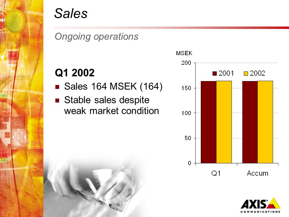 Sales Ongoing operations Q1 2002 Sales 164 MSEK (164) Stable sales despite weak market condition