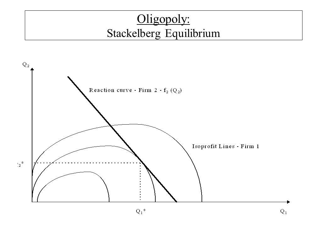 Oligopoly: Stackelberg Equilibrium