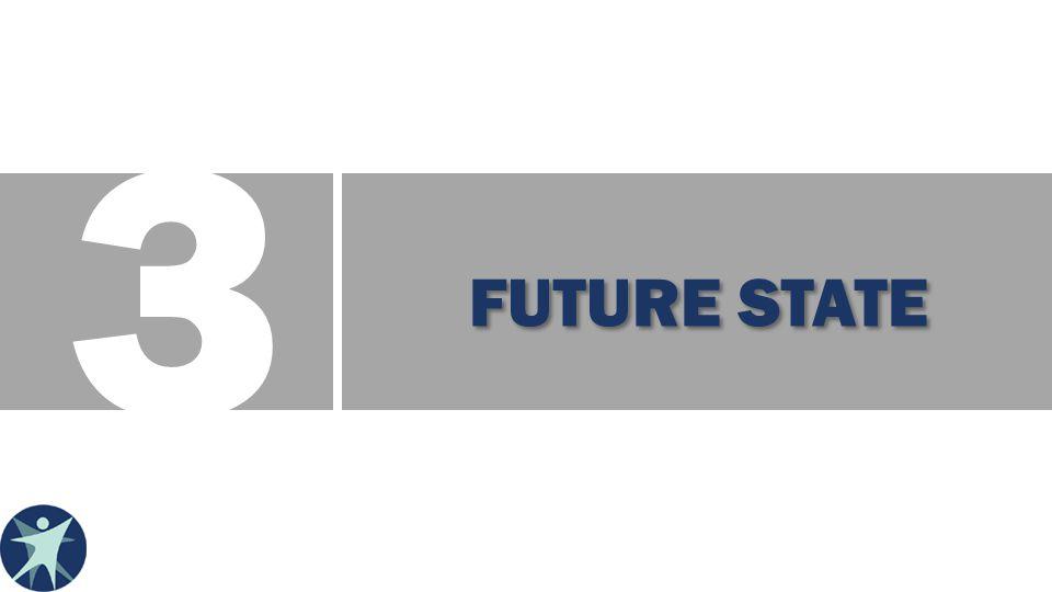 FUTURE STATE 3