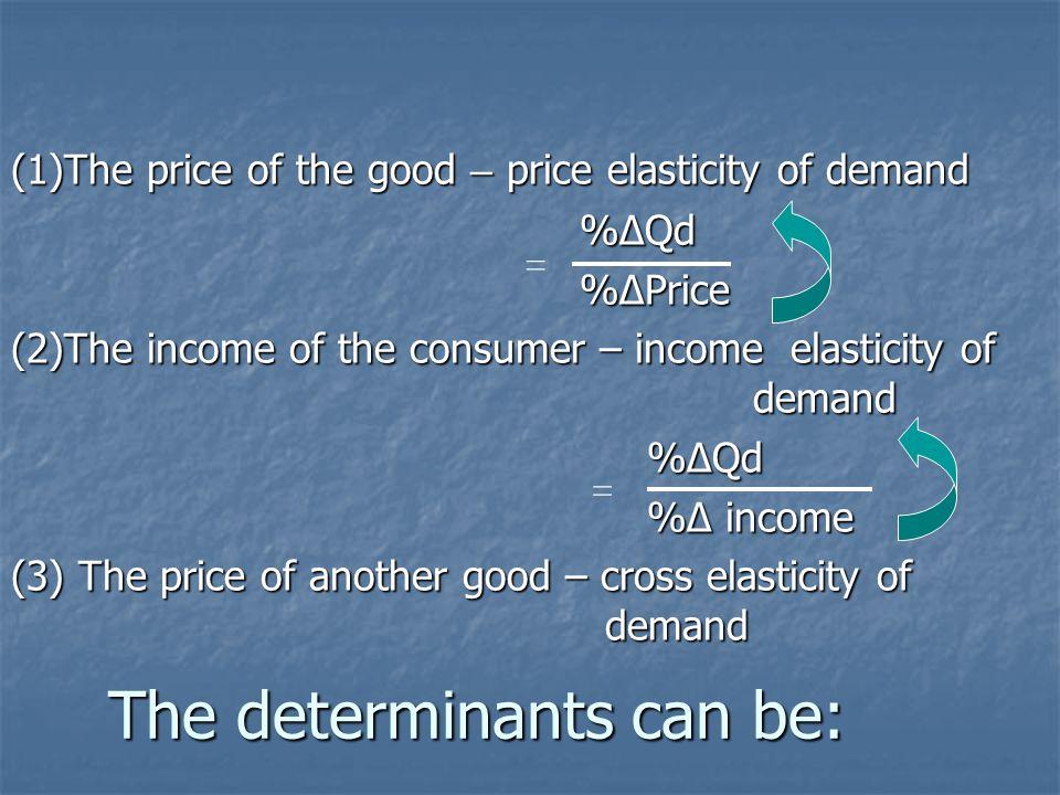(1)Price Elasticity of demand ( 價格需求彈性 ) Ed = % ∆P P2-P1 P1 Q1 Q2-Q1 Ed= % ∆Qd = X Q2-Q1 Q1 X P2-P1 P1 Q1P2-P1 Q2-Q1 = = P1 Q1 P2-P1 Q2-Q1 Slope of the ray from pt (0,0) to (P1, Q1) Slope of the demand curve (P1,Q1), (P2,Q2) Ed