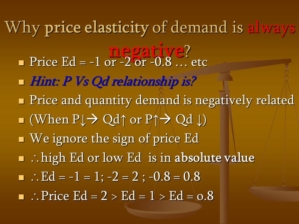 Why price elasticity of demand is always negative .