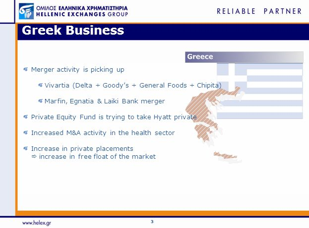 3 Greek Business Merger activity is picking up Vivartia (Delta + Goody's + General Foods + Chipita) Marfin, Egnatia & Laiki Bank merger Private Equity