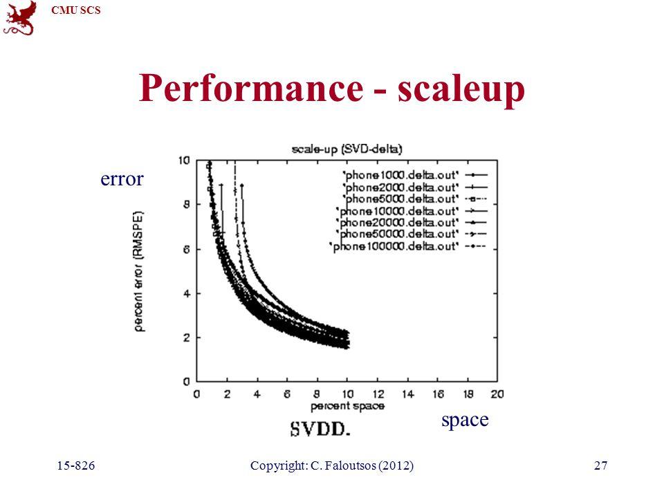 CMU SCS 15-826Copyright: C. Faloutsos (2012)27 Performance - scaleup space error