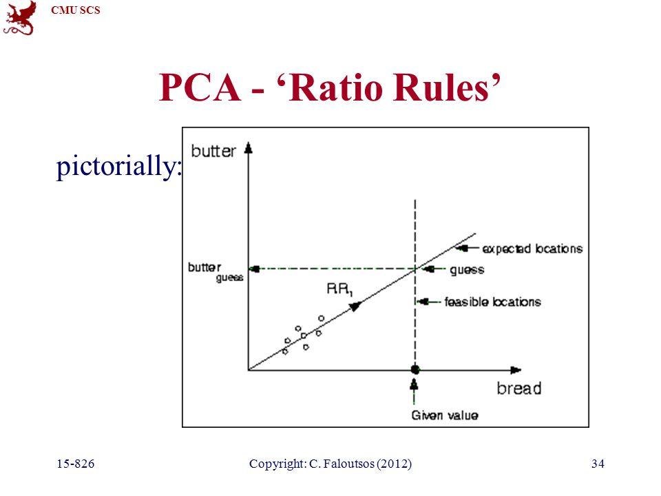 CMU SCS 15-826Copyright: C. Faloutsos (2012)34 PCA - 'Ratio Rules' pictorially: