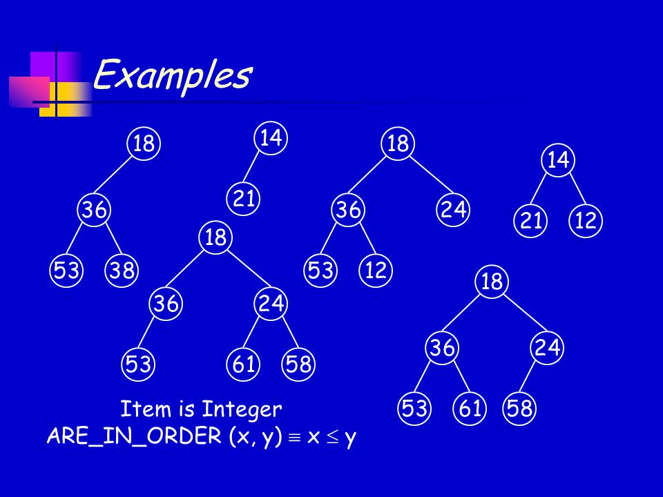 Examples 18 3624 585361 18 3624 5312 18 3624 536158 14 2112 Item is Integer ARE_IN_ORDER (x, y)  x  y 18 36 5338 14 21