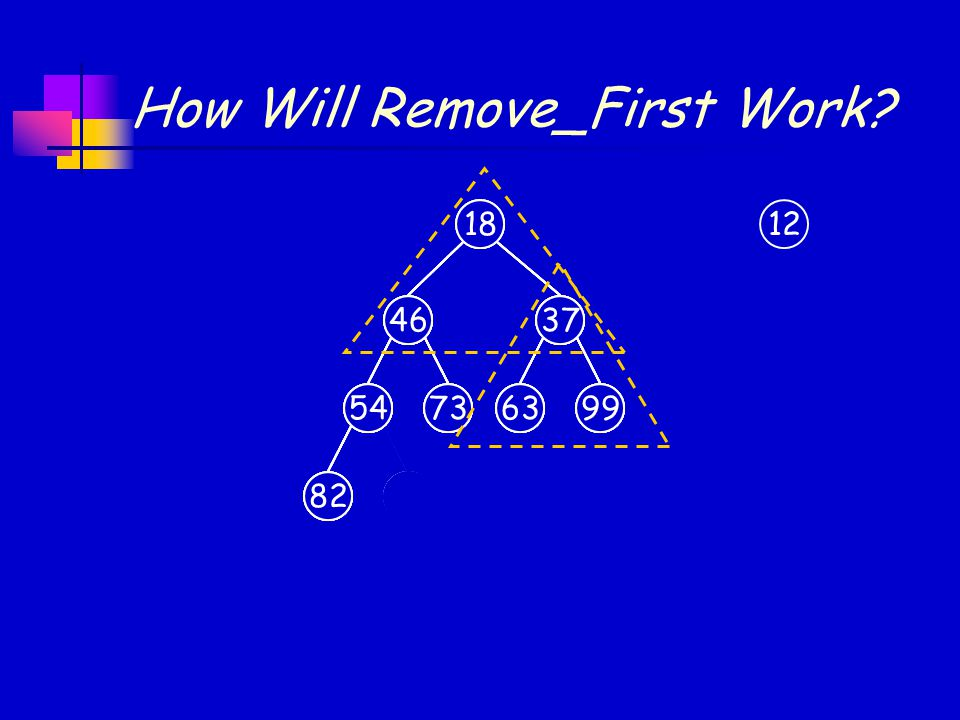 How Will Remove_First Work.