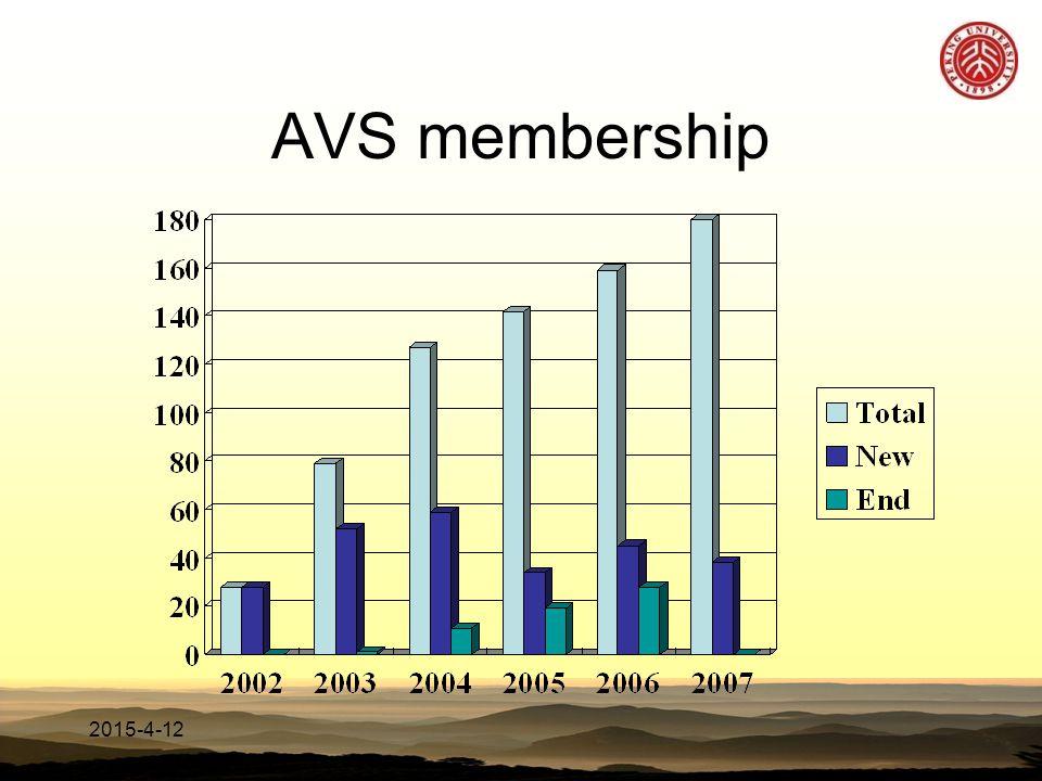 2015-4-12 AVS membership