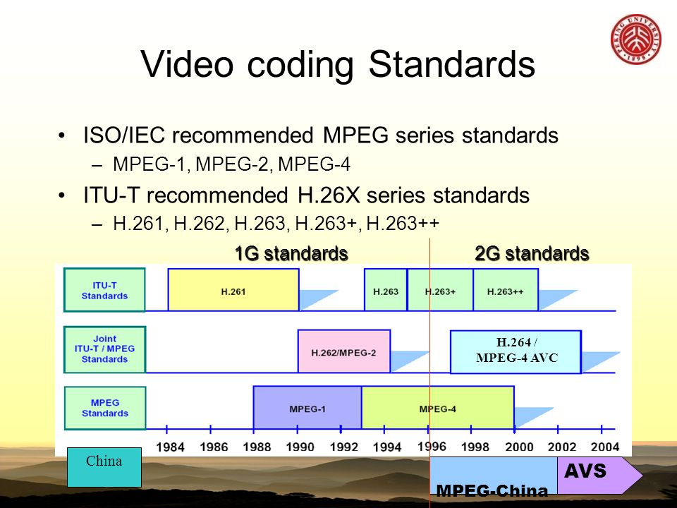 ISO/IEC MPEG-4 AVC/ITU-T H.264 Already being adopted in some countries and area But high royalty cost and risk –Operators should pay MPEG LA for commercial services (e.g.