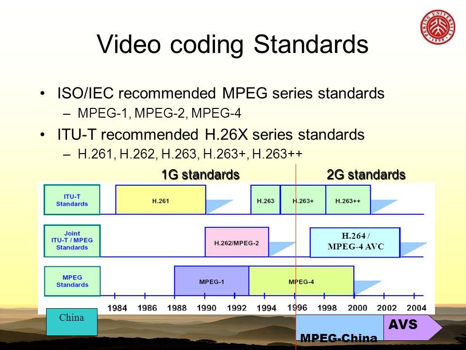 MPEG-2: the 1 st Generation ISO/IEC 13818 / ITU-T H.262 @ 1994 –SDTV at ~5Mbps –HDTV at ~20Mbps Makes DTV became reality –Europe DVB at 1997 –USA ATSC at 1997 –Japan ISDB at 1998 –China DTMB at 2006
