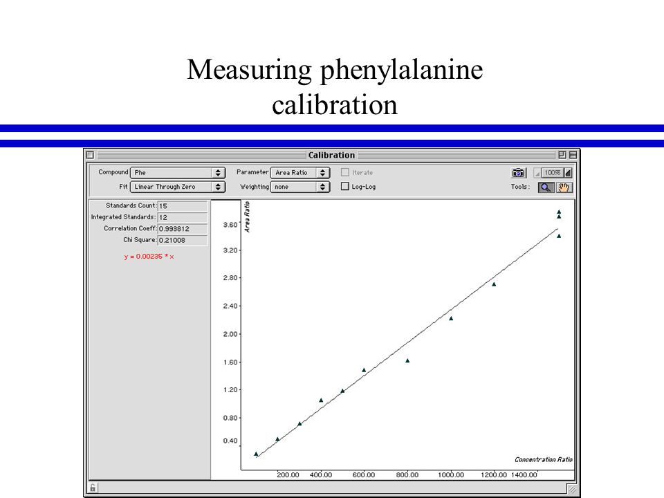 Measuring phenylalanine calibration