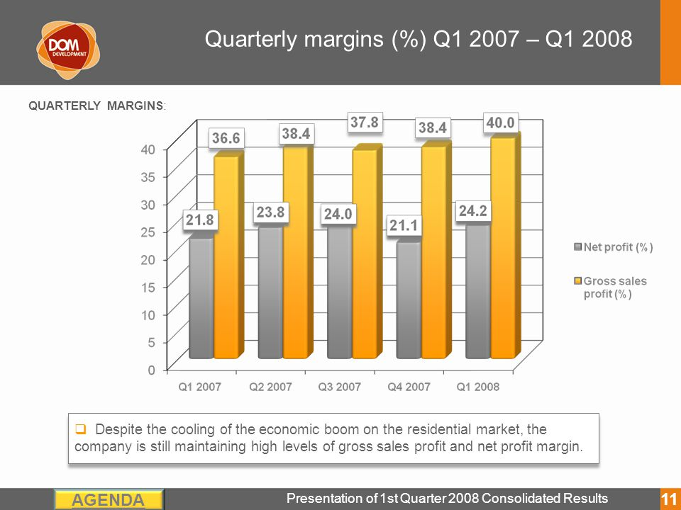Presentation of 1st Quarter 2008 Consolidated Results AGENDA Quarterly margins (%) Q1 2007 – Q1 2008  Despite the cooling of the economic boom on the residential market, the company is still maintaining high levels of gross sales profit and net profit margin.