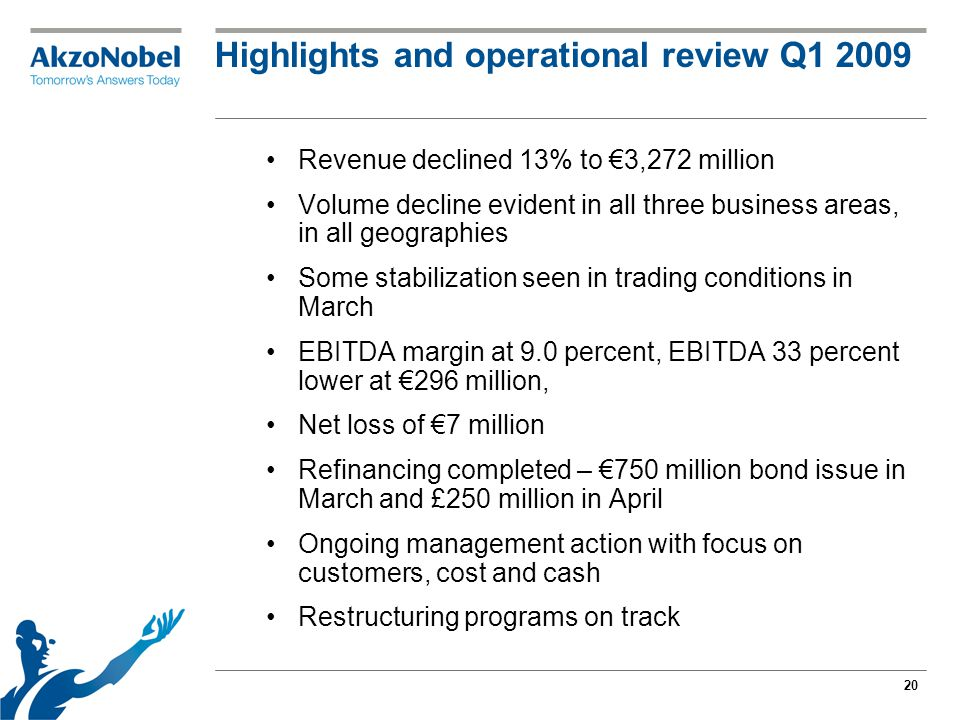 20 Highlights and operational review Q1 2009 Revenue declined 13% to €3,272 million Volume decline evident in all three business areas, in all geograp
