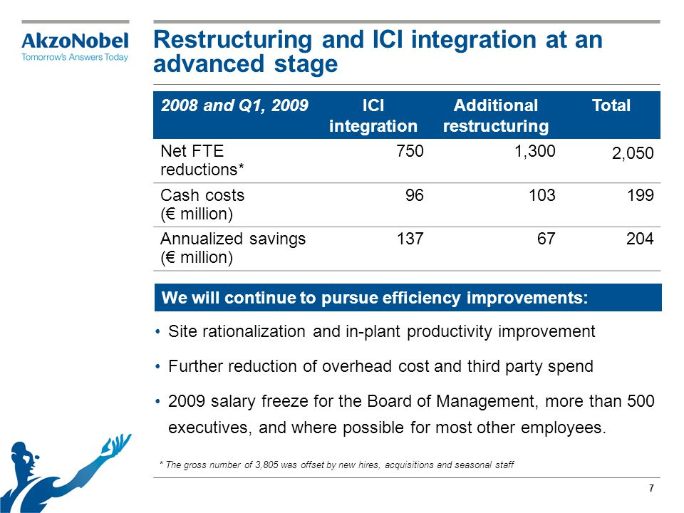 7 Restructuring and ICI integration at an advanced stage Site rationalization and in-plant productivity improvement Further reduction of overhead cost