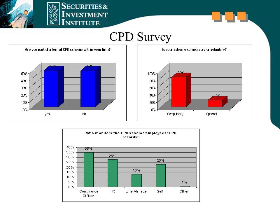 CPD Survey (contd)