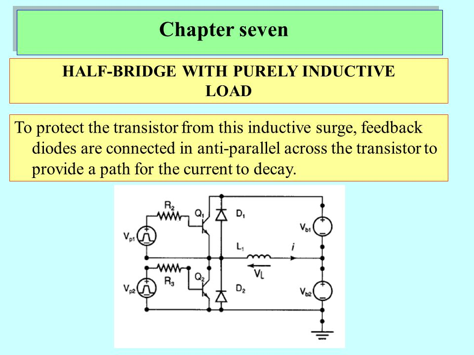 Chapter seven HALF-BRIDGE WITH PURELY INDUCTIVE LOAD To protect the transistor from this inductive surge, feedback diodes are connected in anti-parallel across the transistor to provide a path for the current to decay.