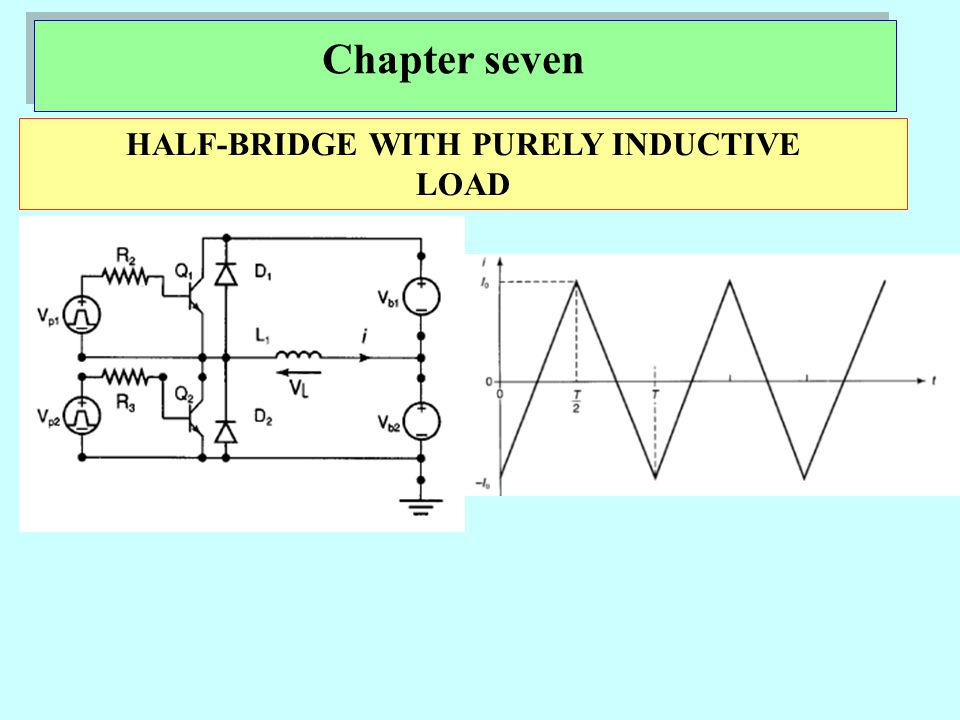 Chapter seven HALF-BRIDGE WITH PURELY INDUCTIVE LOAD