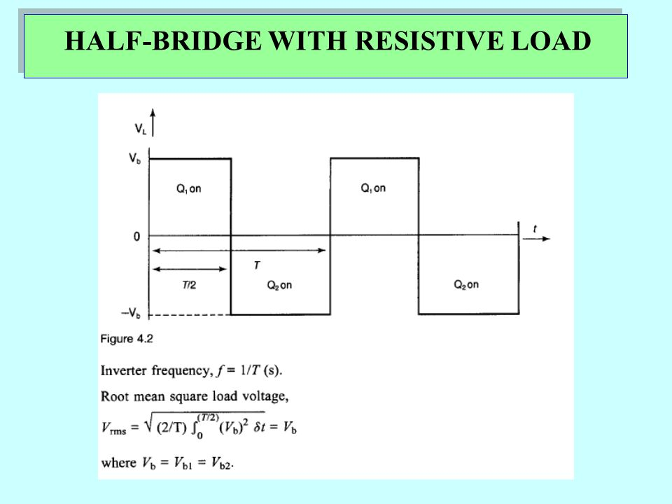 Chapter seven HALF-BRIDGE WITH PURELY INDUCTIVE LOAD When Q1 switches off at maximum positive current, the inductive voltage VL reverses its polarity, the voltage rises above Vb2 and forward biases D2, allowing the decay of current until load current zero, Then Q2 will start the flow of current in the negative direction.