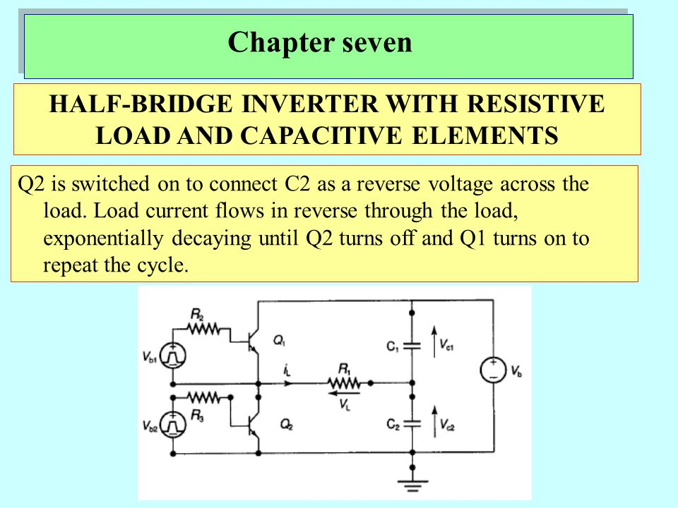 Chapter seven HALF-BRIDGE INVERTER WITH RESISTIVE LOAD AND CAPACITIVE ELEMENTS Q2 is switched on to connect C2 as a reverse voltage across the load.