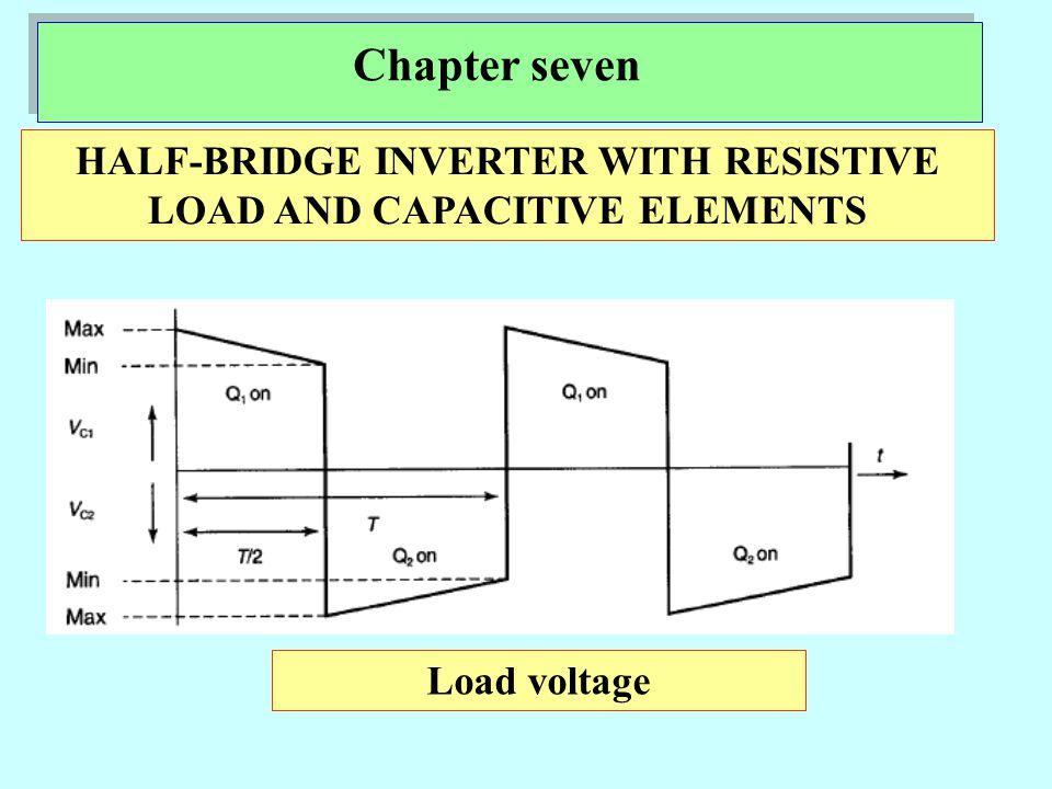 Chapter seven HALF-BRIDGE INVERTER WITH RESISTIVE LOAD AND CAPACITIVE ELEMENTS Example Vb = 40V, C 1 - C 2 = 200μF, R1 = 10Ω and an inverter frequency of 100Hz.