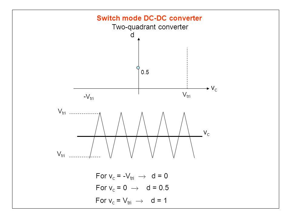 0.5 V tri vcvc d vcvc -V tri Switch mode DC-DC converter Two-quadrant converter V tri For v c = -V tri  d = 0 For v c = 0  d = 0.5 For v c = V tri 