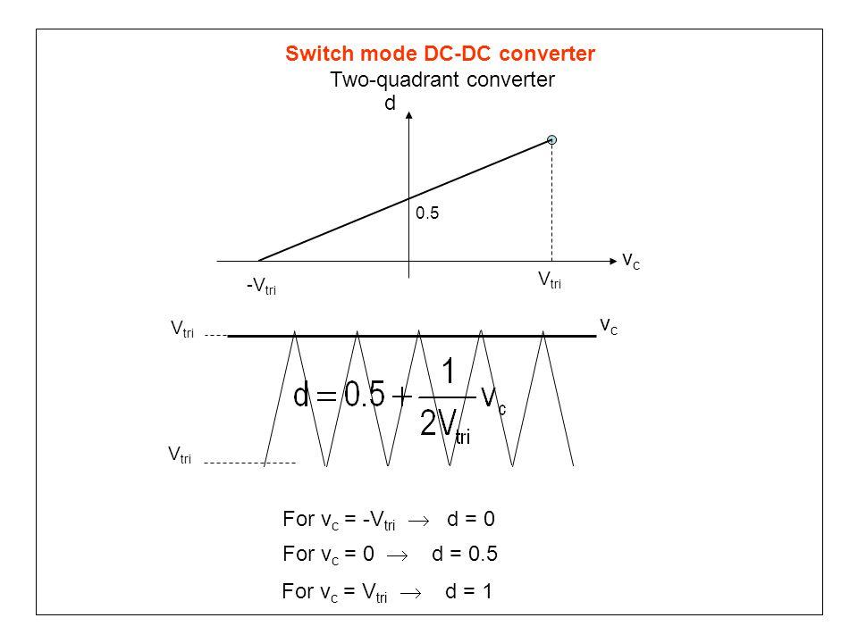 0.5 vcvc d -V tri Switch mode DC-DC converter Two-quadrant converter V tri vcvc For v c = -V tri  d = 0 For v c = 0  d = 0.5 For v c = V tri  d = 1