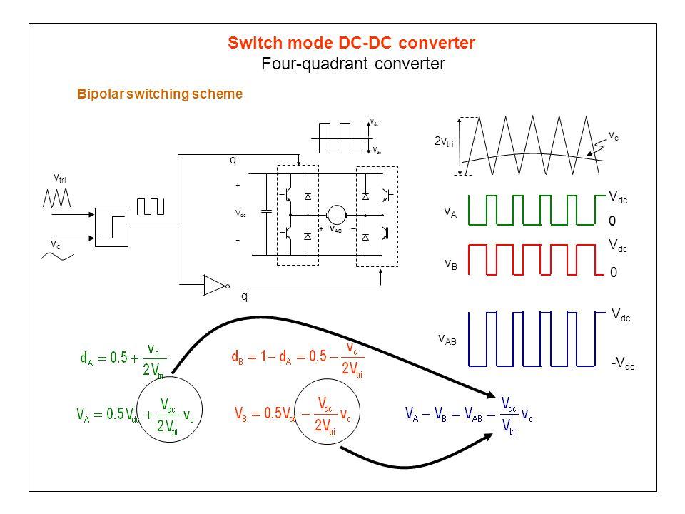 Switch mode DC-DC converter Four-quadrant converter Bipolar switching scheme 2v tri vcvc vcvc v tri + V dc − q -V dc q V dc + V AB  v AB V dc -V dc v