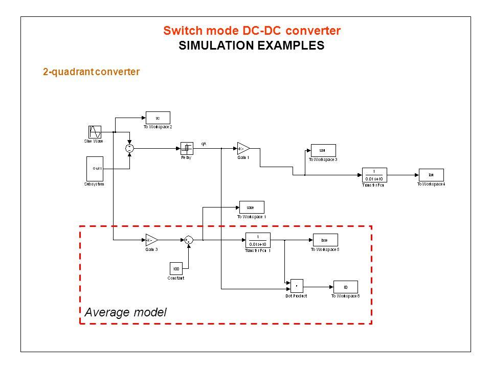 Switch mode DC-DC converter SIMULATION EXAMPLES 2-quadrant converter Average model