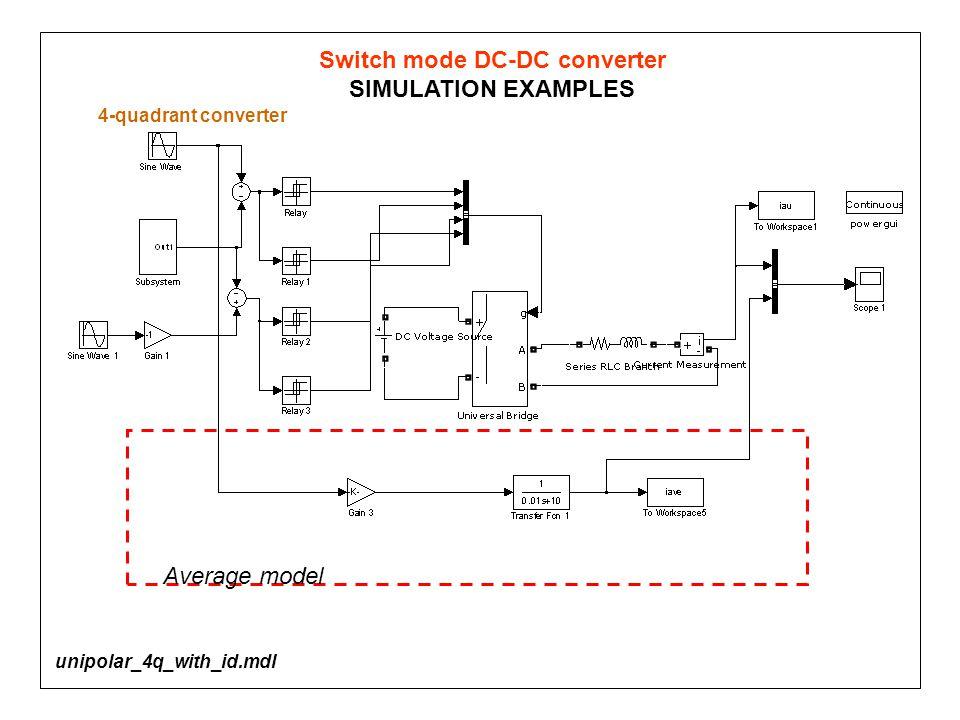 Switch mode DC-DC converter SIMULATION EXAMPLES 4-quadrant converter Average model unipolar_4q_with_id.mdl