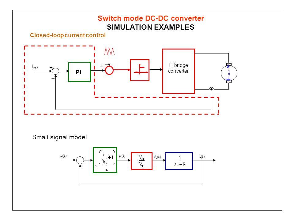 Switch mode DC-DC converter SIMULATION EXAMPLES Closed-loop current control H-bridge converter PI i ref + +   Small signal model v c (s) V a (s) I a