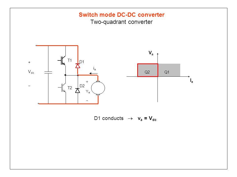Switch mode DC-DC converter Two-quadrant converter Q1Q2 VaVa IaIa T1 T2 D1 +Va-+Va- D2 iaia + V dc  D1 conducts  v a = V dc