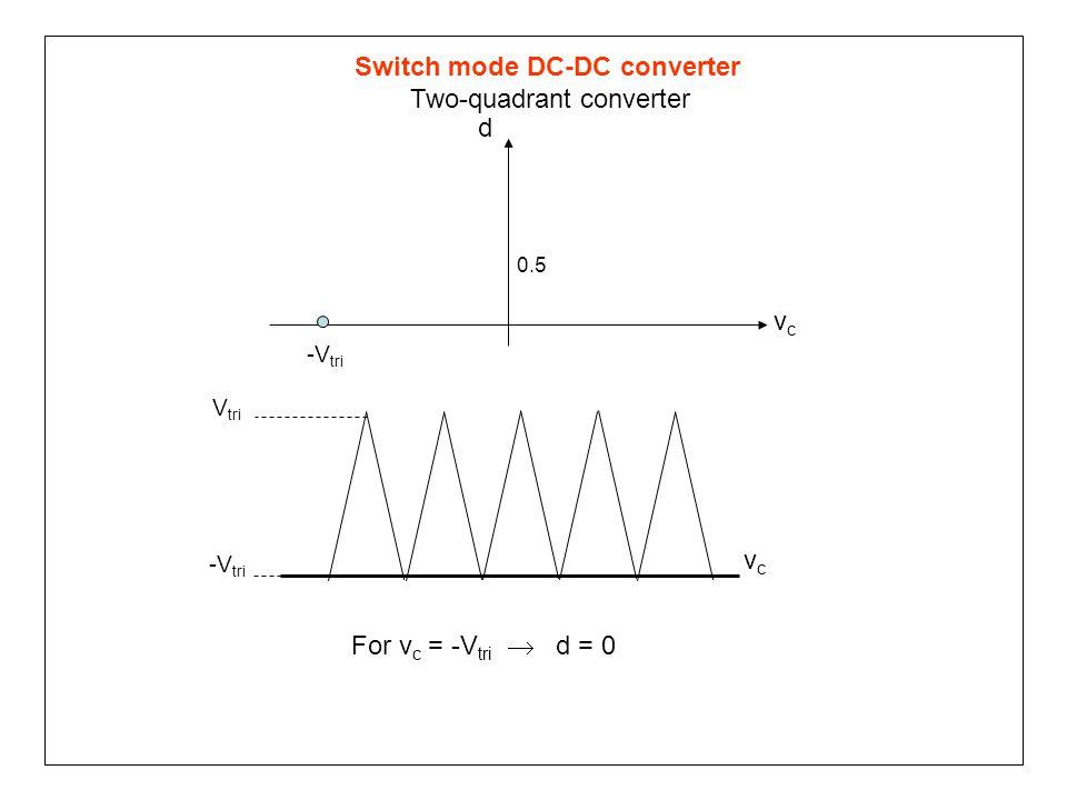 -V tri V tri -V tri vcvc d vcvc 0.5 Switch mode DC-DC converter Two-quadrant converter For v c = -V tri  d = 0