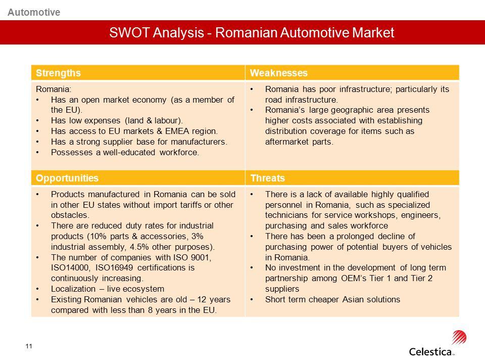 11 Automotive SWOT Analysis - Romanian Automotive Market StrengthsWeaknesses Romania: Has an open market economy (as a member of the EU). Has low expe