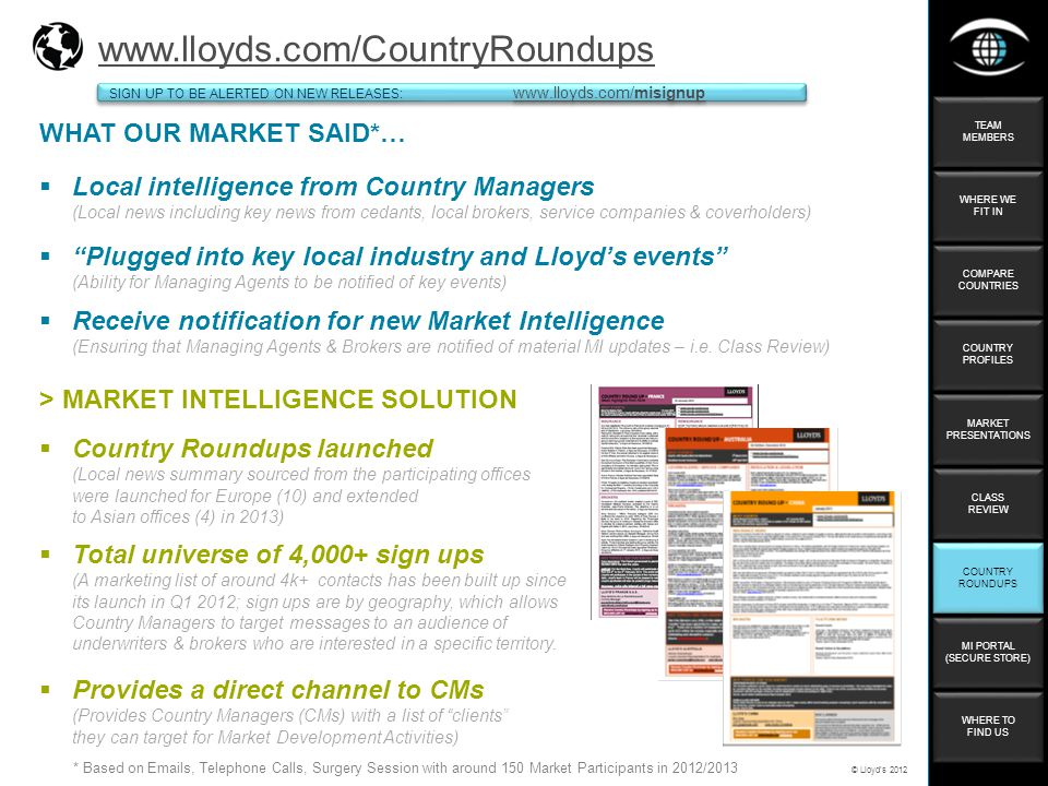 © Lloyd's 2012 WHAT OUR MARKET SAID*… www.lloyds.com/CountryRoundupswww.lloyds.com/CountryRoundups C SIGN UP TO BE ALERTED ON NEW RELEASES: www.lloyds