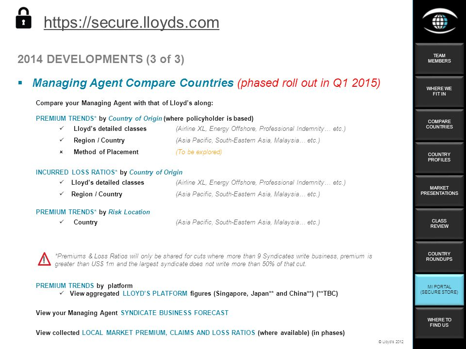 © Lloyd's 2012 https://secure.lloyds.com 2014 DEVELOPMENTS (3 of 3)  Managing Agent Compare Countries (phased roll out in Q1 2015) Compare your Manag