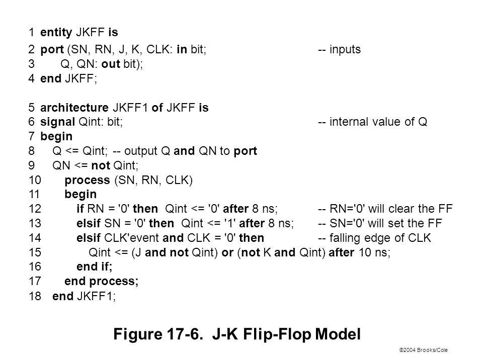 ©2004 Brooks/Cole Figure 17-6.