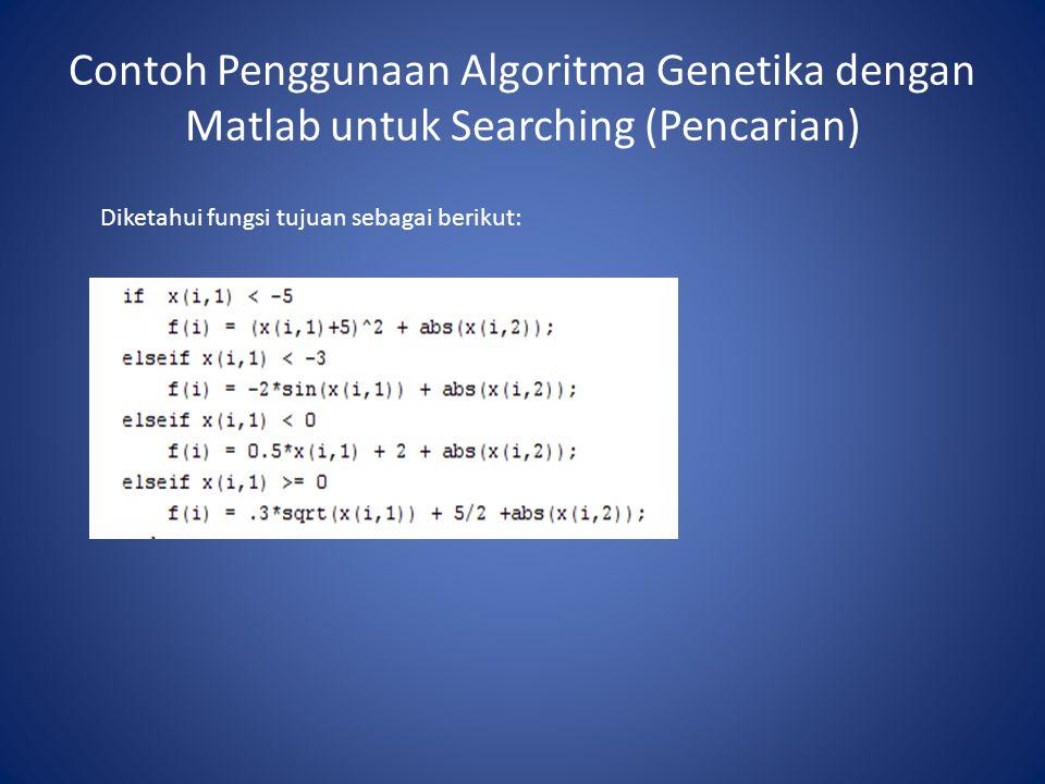 Contoh Penggunaan Algoritma Genetika dengan Matlab untuk Searching (Pencarian) Diketahui fungsi tujuan sebagai berikut: