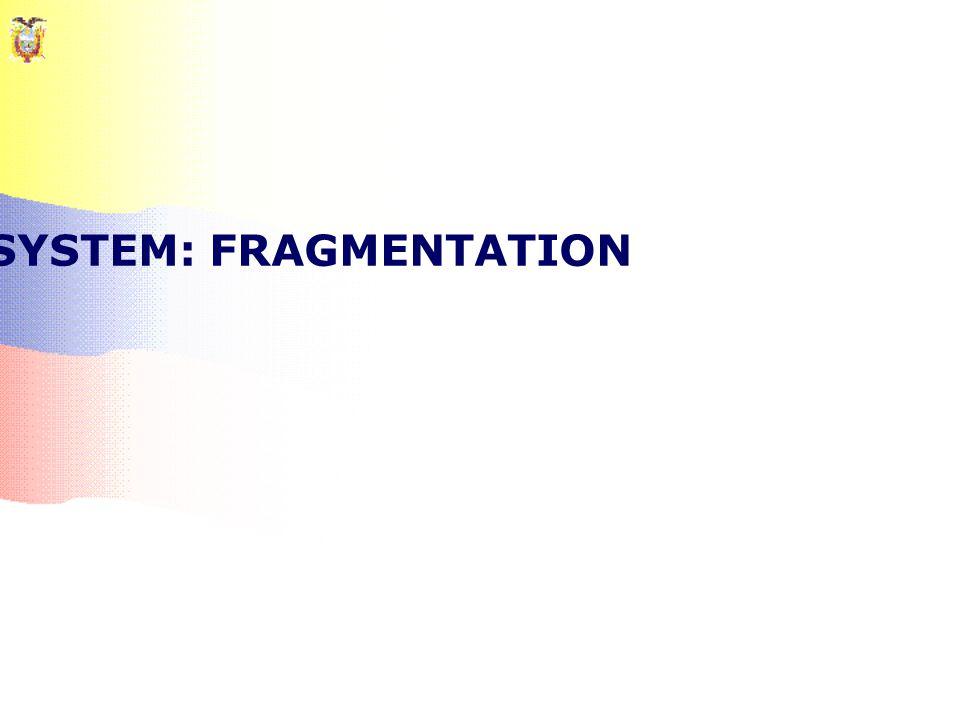 NATIONAL HEALTH SYSTEM: FRAGMENTATION