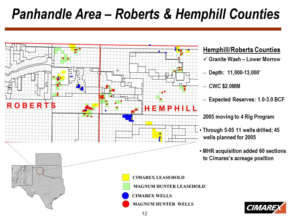 12 Panhandle Area – Roberts & Hemphill Counties Hemphill/Roberts Counties Granite Wash – Lower Morrow – Depth: 11,000-13,000' – CWC $2.0MM – Expected Reserves: 1.0-3.0 BCF 2005 moving to 4 Rig Program Through 5-05 11 wells drilled; 45 wells planned for 2005 MHR acquisition added 60 sections to Cimarex's acreage position