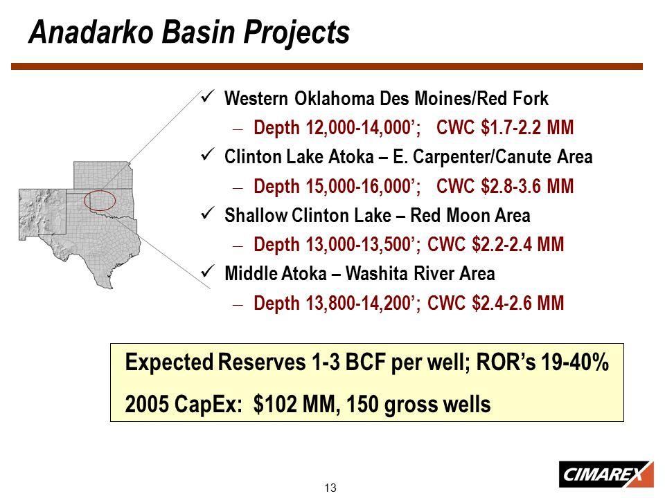 13 Anadarko Basin Projects Western Oklahoma Des Moines/Red Fork – Depth 12,000-14,000'; CWC $1.7-2.2 MM Clinton Lake Atoka – E.