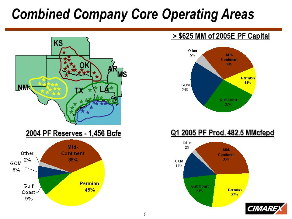 5 Combined Company Core Operating Areas NM KS TX LA MS AR OK > $625 MM of 2005E PF Capital 2004 PF Reserves - 1,456 Bcfe Q1 2005 PF Prod.