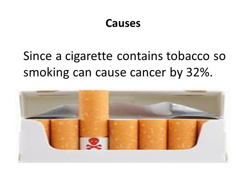 Causes Since a cigarette contains tobacco so smoking can cause cancer by 32%.