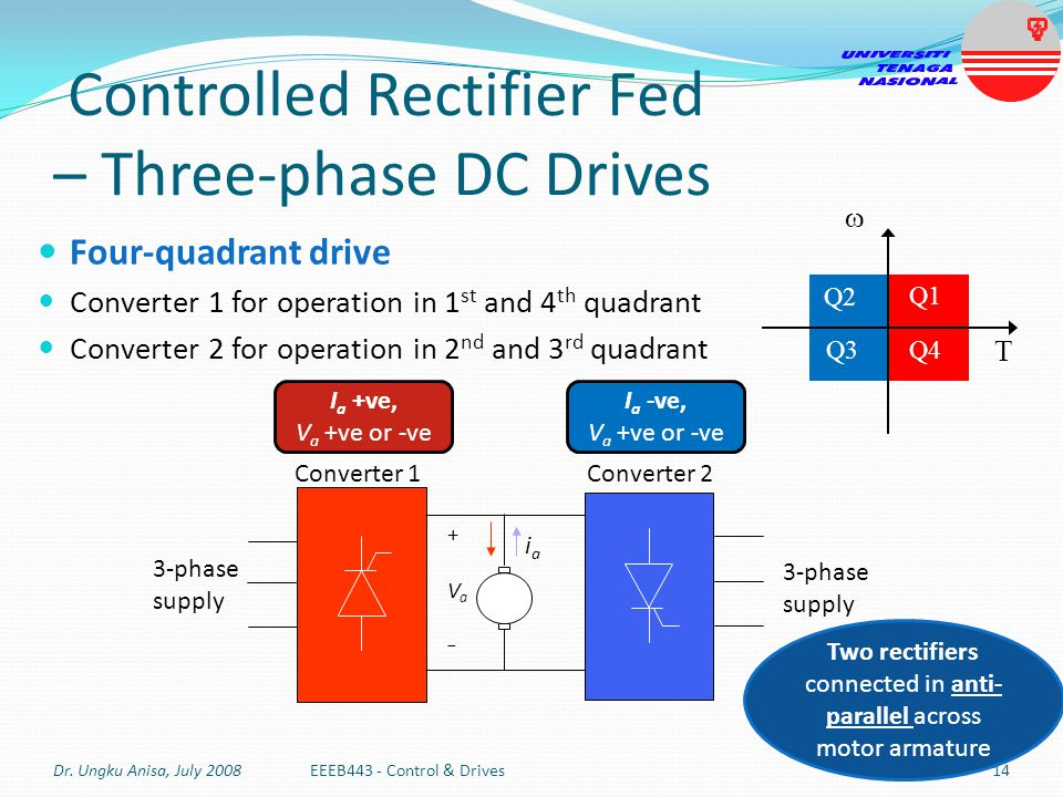 Controlled Rectifier Fed – Three-phase DC Drives Four-quadrant drive Converter 1 for operation in 1 st and 4 th quadrant Converter 2 for operation in