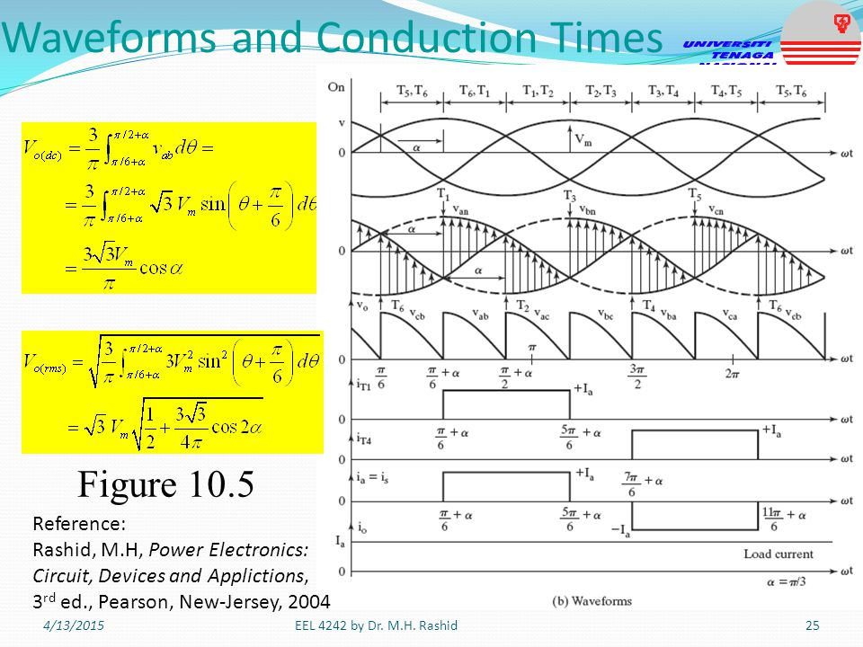 4/13/2015EEL 4242 by Dr. M.H. Rashid25 Waveforms and Conduction Times Figure 10.5 Reference: Rashid, M.H, Power Electronics: Circuit, Devices and Appl