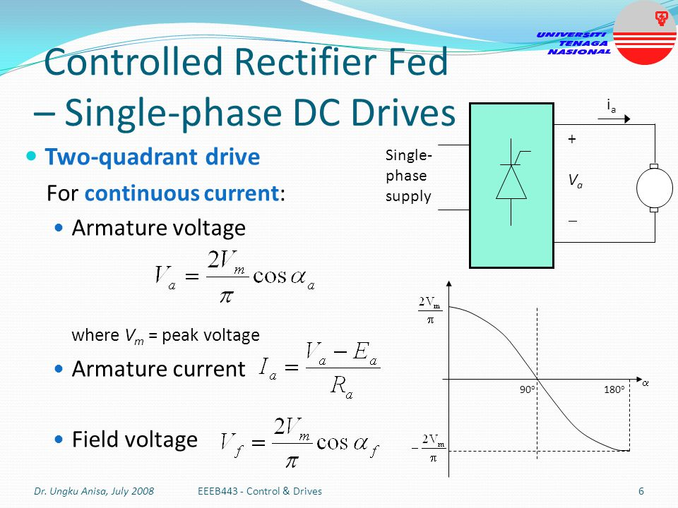 Controlled Rectifier Fed – Single-phase DC Drives Two-quadrant drive For Quadrant 1 operation:  positive  E a and V a positive  a  90  I a positive Rectifier delivers power to motor, i.e.