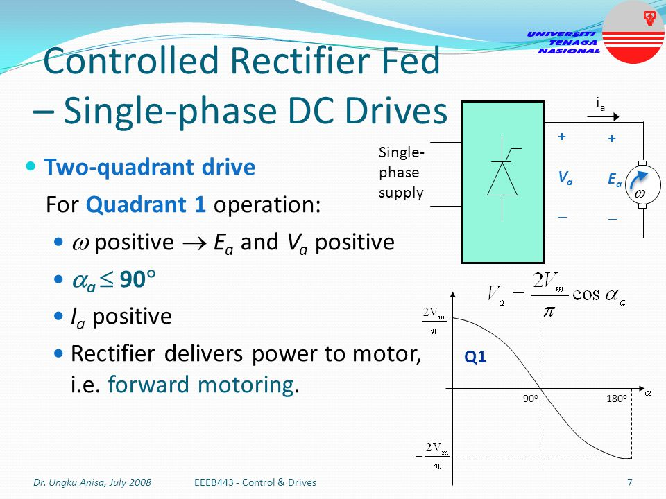 Controlled Rectifier Fed – Single-phase DC Drives Two-quadrant drive For Quadrant 4 operation:  negative  E a negative  a > 90   V a negative I a positive (still in same direction) Rectifier takes power from motor, i.e.