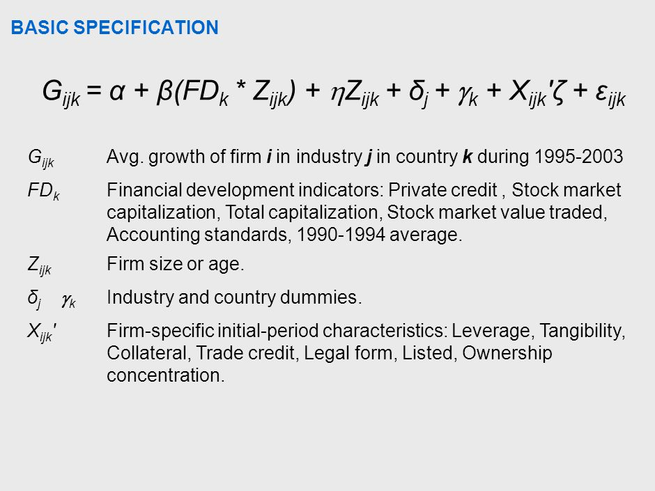 FINANCIAL DEVELOPMENT AND GROWTH: Age Groups by Firm Size Private Bank Credit Market Capitalization Total Capitalization Market Value Traded Accounting Standards Across- and Within-Industry Comparisons FD * Age Q1 * Small 0.008 0.029*** 0.011* 0.062*** 0.029 FD * Age Q2 * Small 0.024 0.030*** 0.015*** 0.070*** 0.064 FD * Age Q3 * Small 0.028** 0.029*** 0.020*** 0.062*** 0.105*** FD * Age Q4 * Small 0.011-0.002 0.006* 0.001 0.055*** FD * Age Q1 * Big-0.022*-0.012-0.006-0.034*-0.017 FD * Age Q2 * Big 0.007 0.008* 0.005 0.017** 0.036 FD * Age Q3 * Big 0.024** 0.033*** 0.019*** 0.057*** 0.096** FD * Age Q4 * Big 0.021*** 0.023** 0.013*** 0.042*** 0.063*** Age Q1 0.036*** 0.027*** 0.028*** 0.027 Age Q2 0.011 0.016*** 0.009 0.017***-0.010 Age Q3-0.009 0.000-0.015*** 0.002-0.055** Age Q4-0.012**-0.004-0.013**-0.003-0.038*** Big-0.037***-0.041***-0.037***-0.040***-0.034*** N 15,179 R2R2 0.17