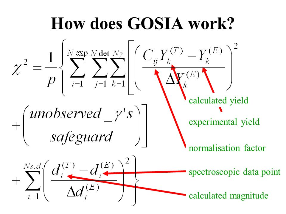 How does GOSIA work.