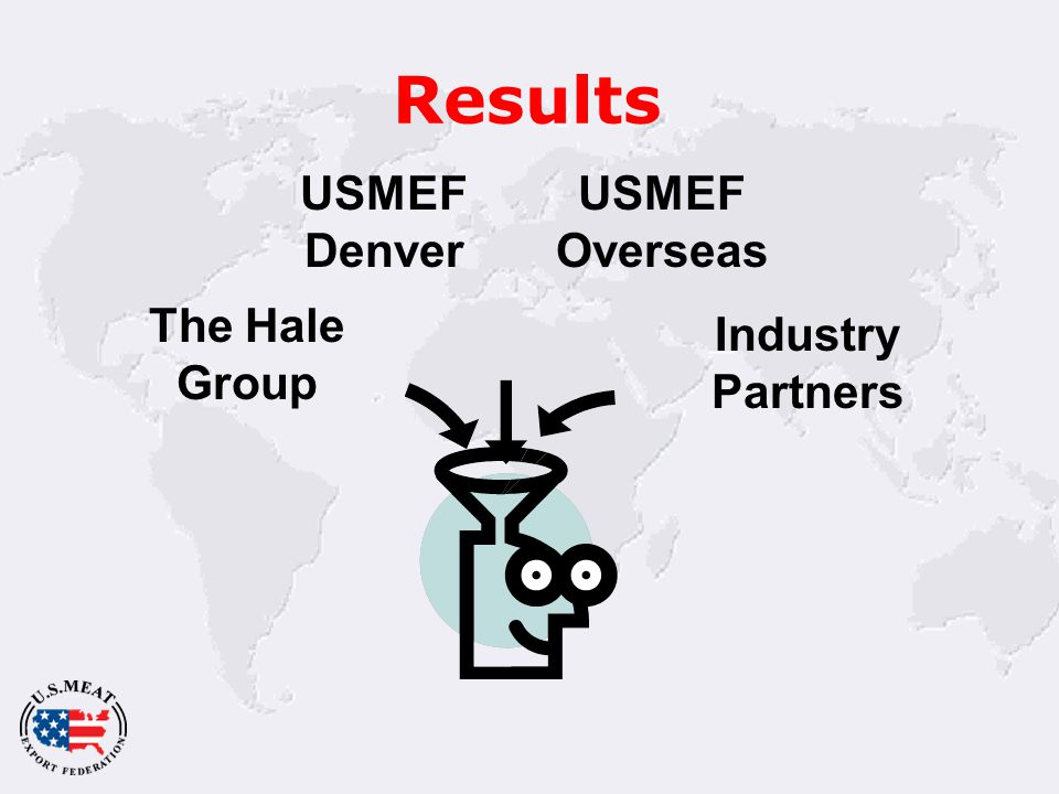 Results The Hale Group USMEF Denver Industry Partners USMEF Overseas