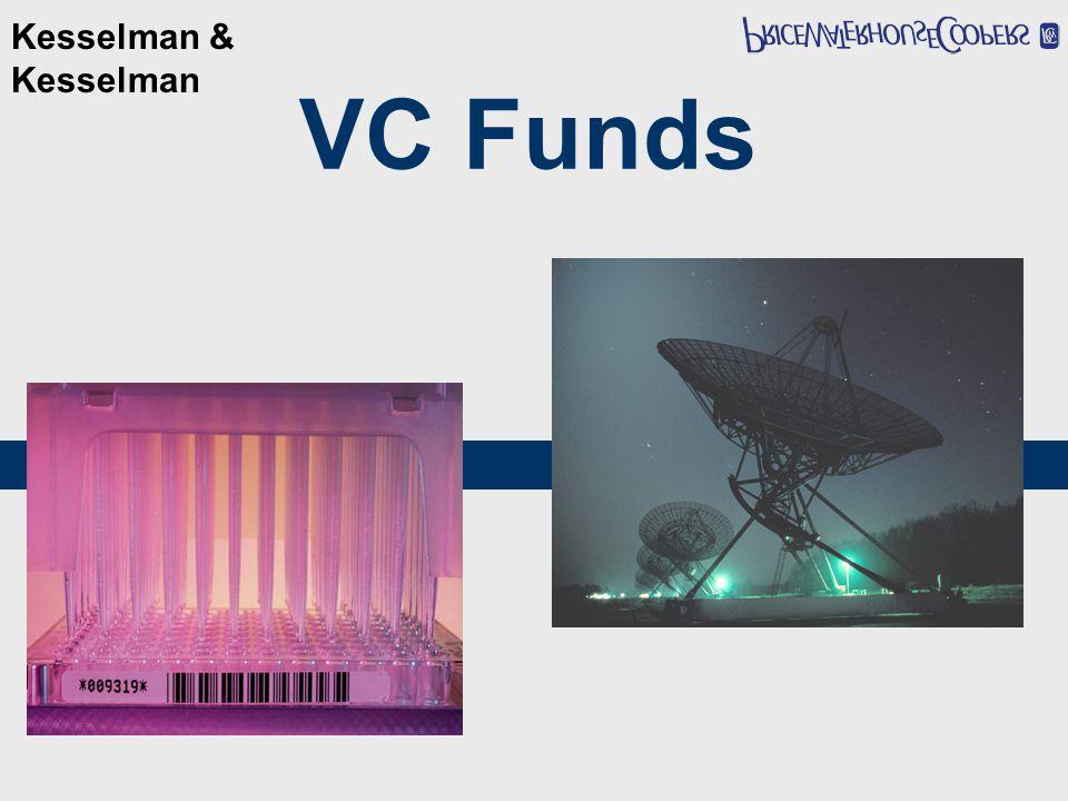 VC Funds Kesselman & Kesselman
